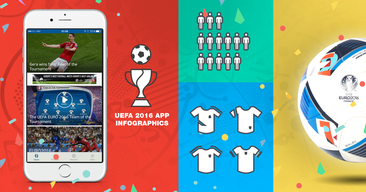 UEFA Euro 2016 App: Keynotes and Performance
